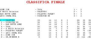 classifica_finale